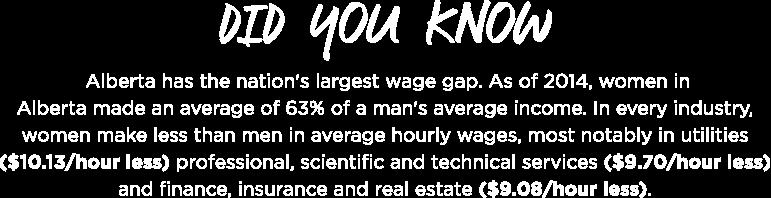 wi_wage-gap